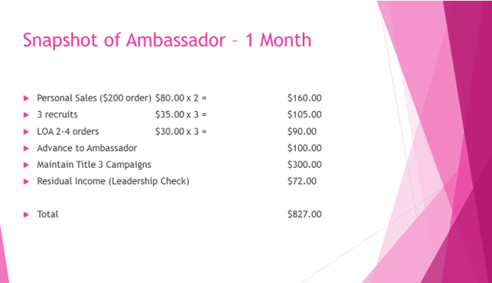 Recruiting Ambassador Money